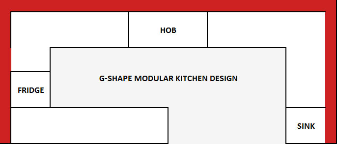 G-Shape Modular Kitchen Design Layout