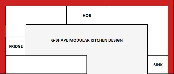 G-Shape Modular Kitchen Design Layout