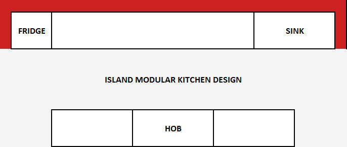 Island Modular Kitchen Design Layout