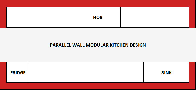 Parallel Wall Modular Kitchen Design Layout