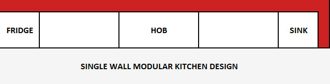 Single Wall Modular Kitchen Design Layout