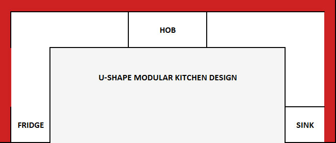 U-Shape Modular Kitchen Design Layout