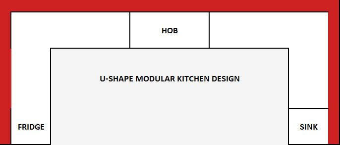 U-Shape Modular Kitchen Design Layout
